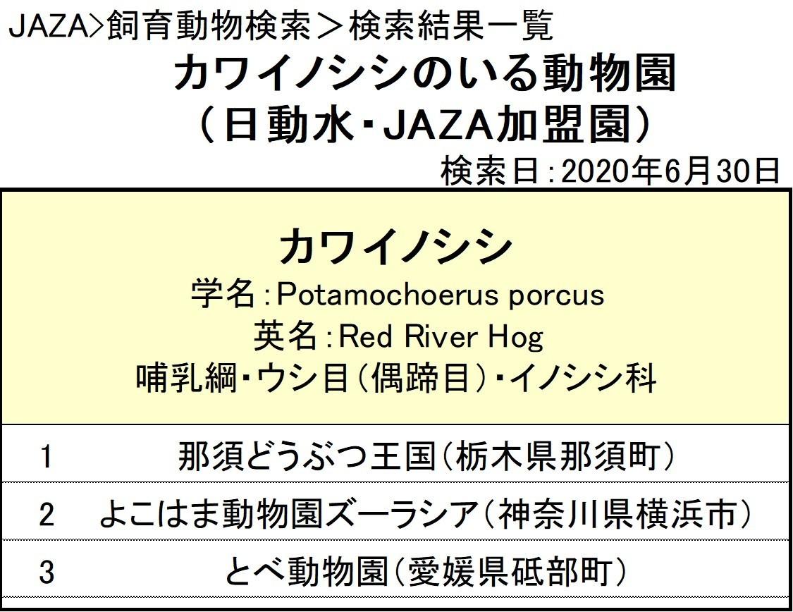 f:id:tsukunepapa:20200630042103j:plain