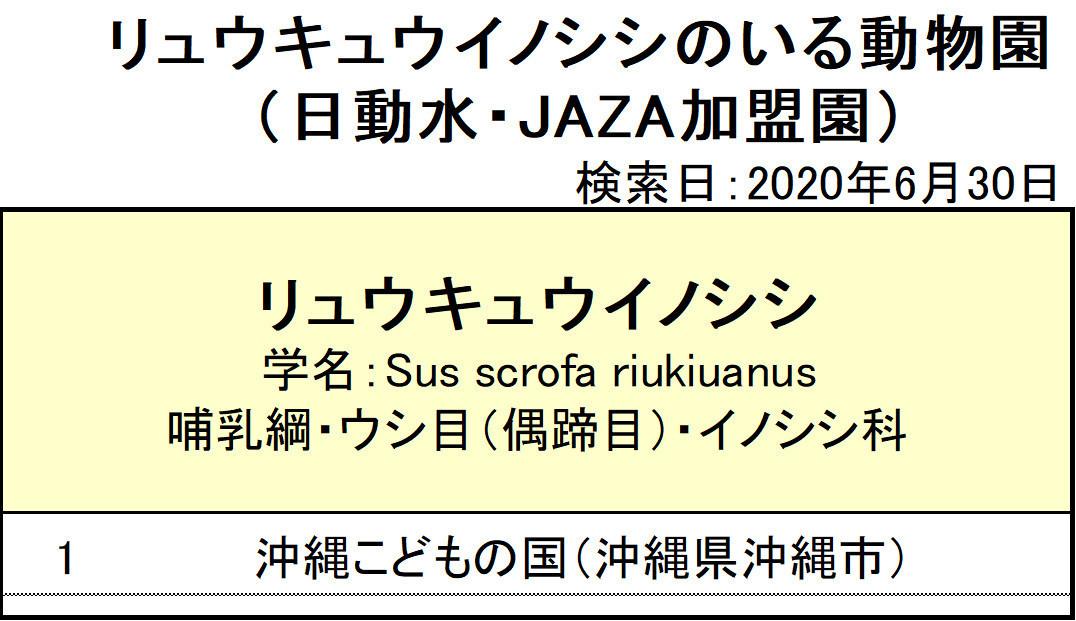 f:id:tsukunepapa:20200630231548j:plain