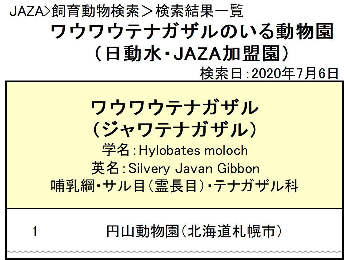 f:id:tsukunepapa:20200706212232j:plain