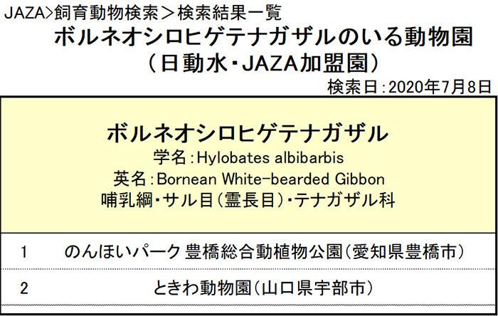 f:id:tsukunepapa:20200708212153j:plain