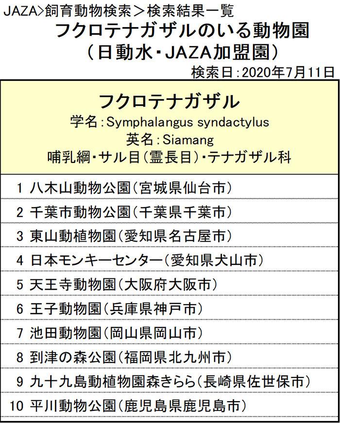 f:id:tsukunepapa:20200711112901j:plain
