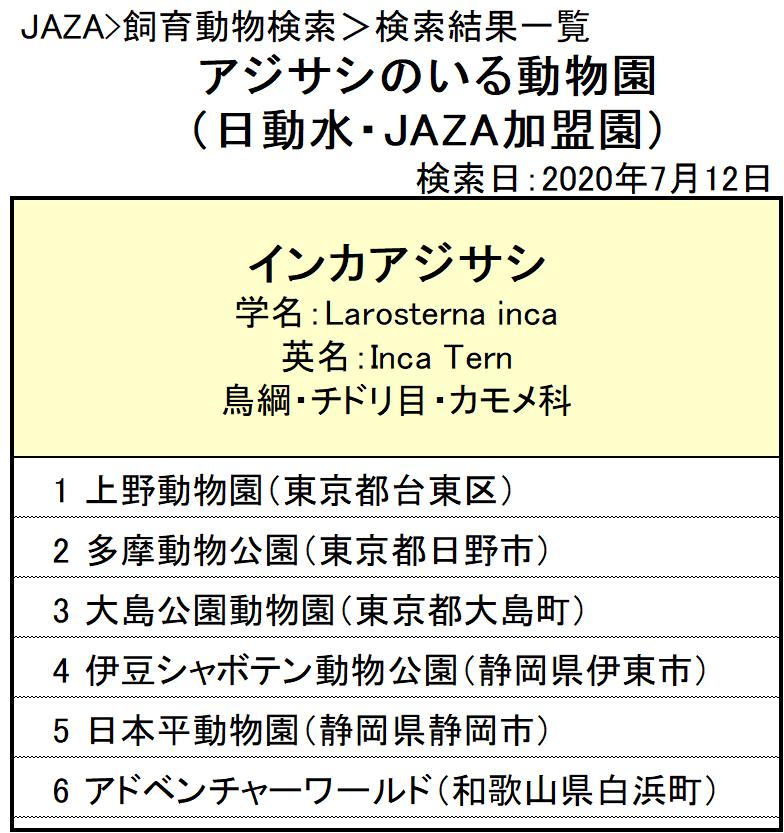 f:id:tsukunepapa:20200712091102p:plain
