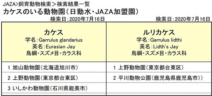 f:id:tsukunepapa:20200716201509j:plain