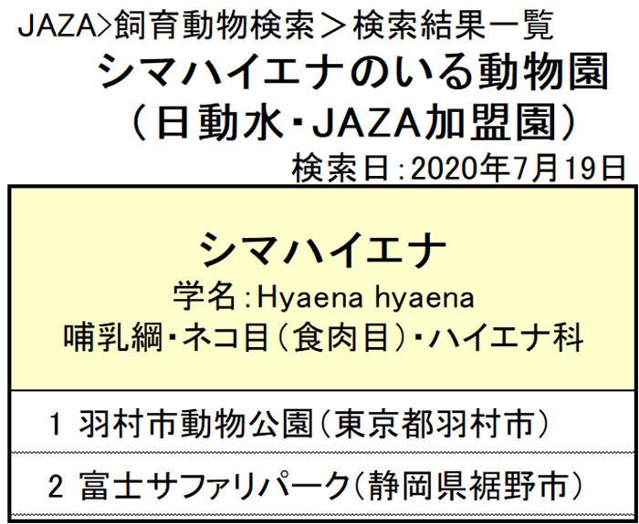 f:id:tsukunepapa:20200719171802j:plain
