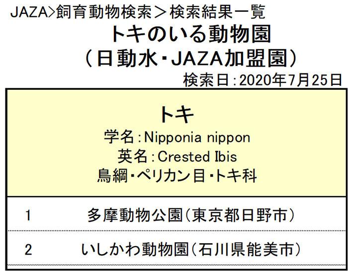 f:id:tsukunepapa:20200725153337j:plain