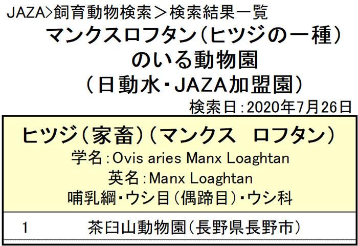 f:id:tsukunepapa:20200726120533j:plain
