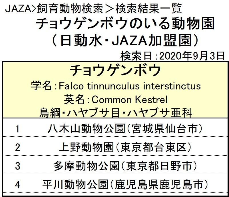 f:id:tsukunepapa:20200903064459j:plain