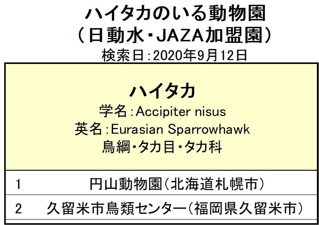 f:id:tsukunepapa:20200912124233j:plain