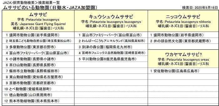 f:id:tsukunepapa:20200917234028j:plain
