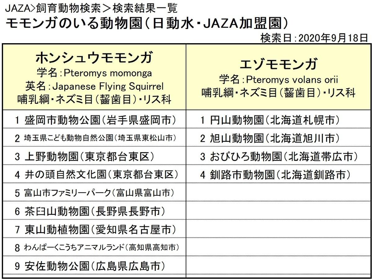 f:id:tsukunepapa:20200918082750j:plain