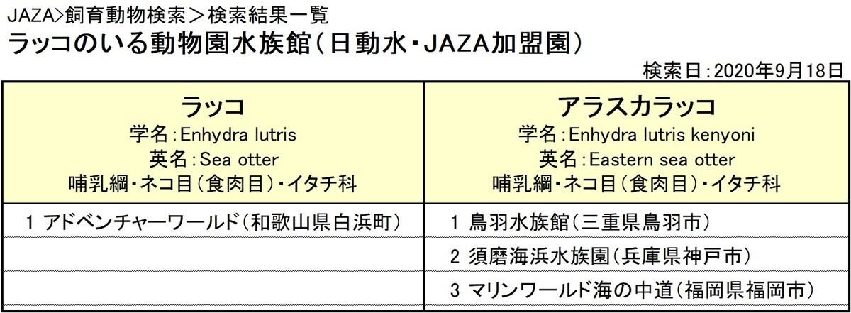 f:id:tsukunepapa:20200920120018j:plain