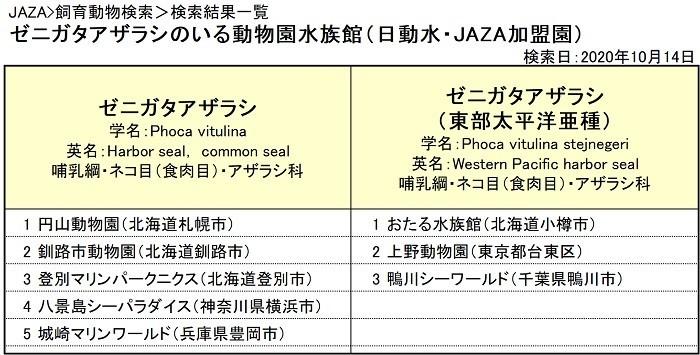 f:id:tsukunepapa:20201014054947j:plain