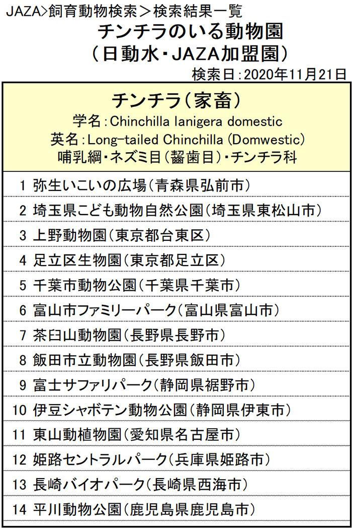 f:id:tsukunepapa:20201121101412j:plain