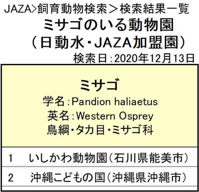 f:id:tsukunepapa:20201213121531j:plain