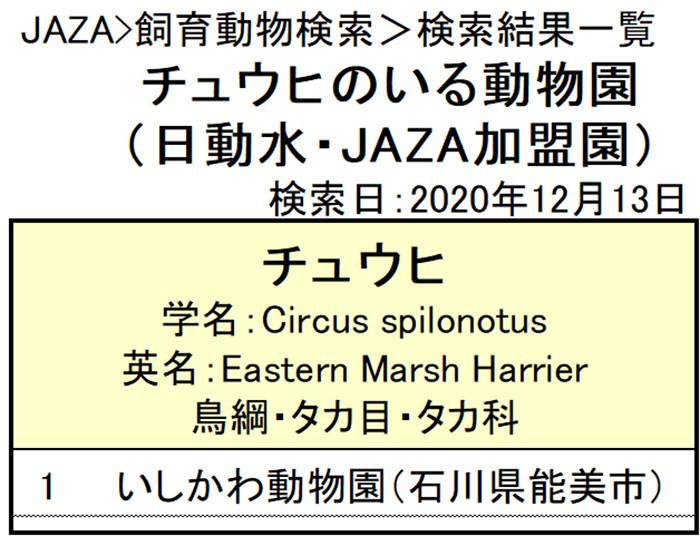 f:id:tsukunepapa:20201213155747j:plain