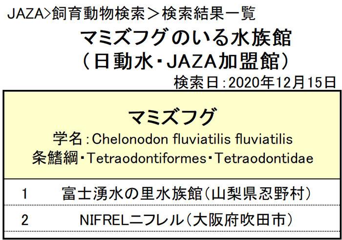 f:id:tsukunepapa:20201215122239j:plain