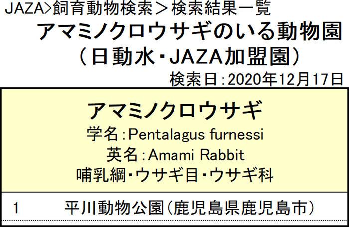 f:id:tsukunepapa:20201217235606j:plain