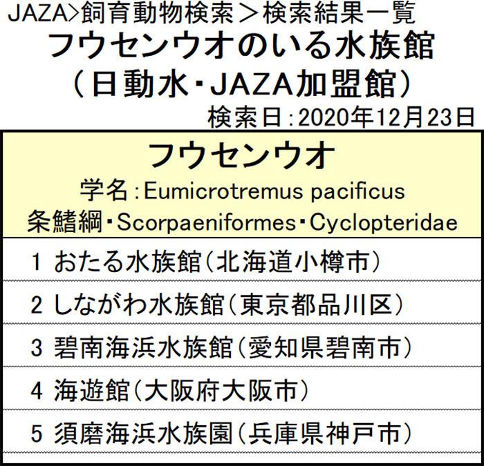 f:id:tsukunepapa:20201223085506j:plain