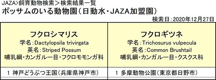 f:id:tsukunepapa:20201227202113j:plain