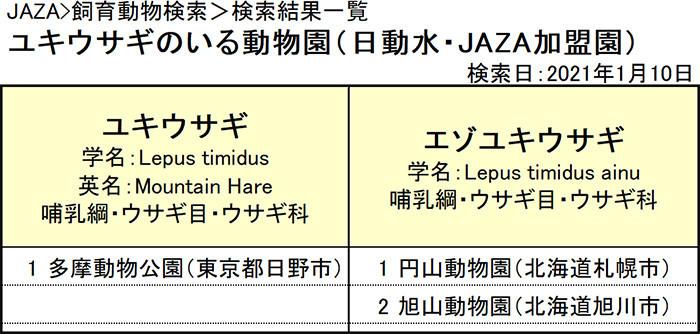 f:id:tsukunepapa:20210110201813j:plain