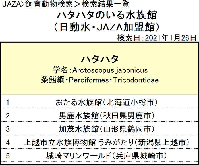 f:id:tsukunepapa:20210126235600j:plain