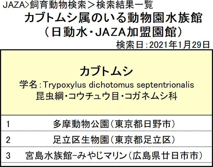 f:id:tsukunepapa:20210130022554j:plain