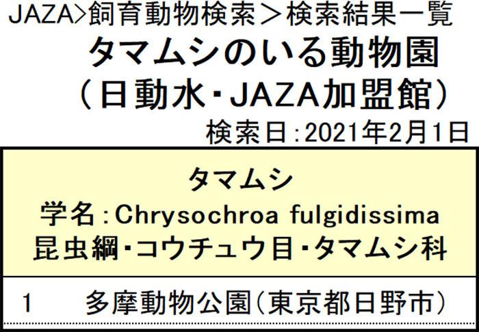 f:id:tsukunepapa:20210201234301j:plain