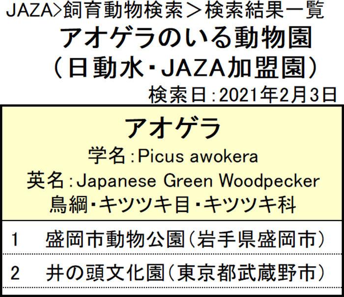 f:id:tsukunepapa:20210203182546j:plain