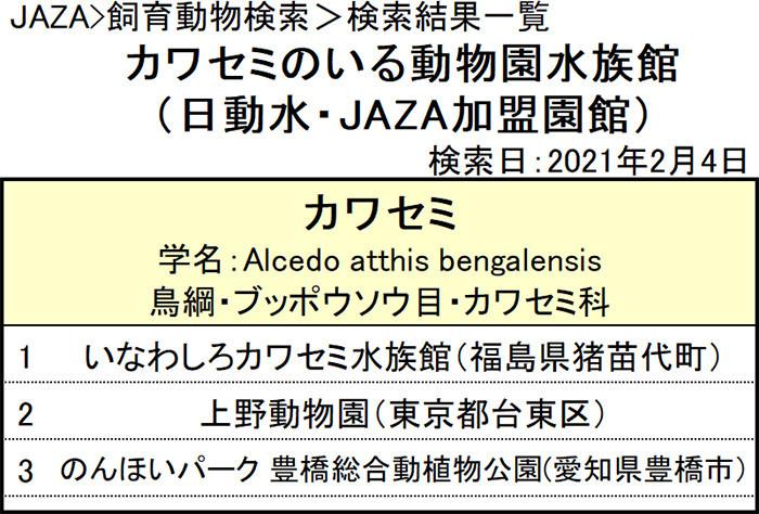 f:id:tsukunepapa:20210204044800j:plain