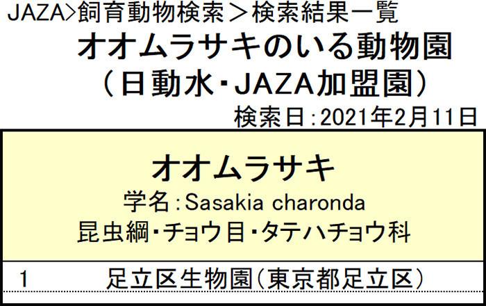 f:id:tsukunepapa:20210211103440j:plain