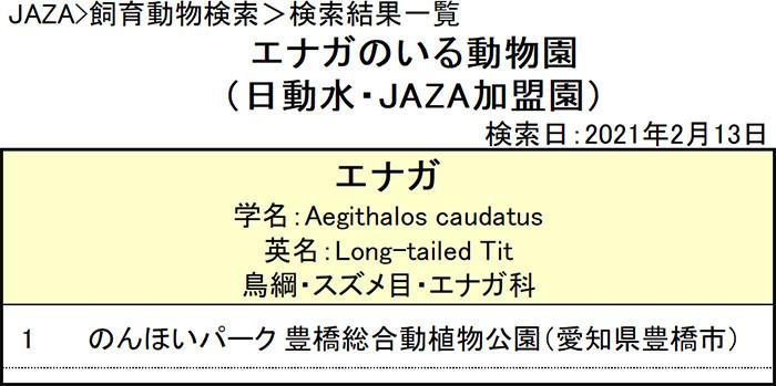 f:id:tsukunepapa:20210213064633j:plain