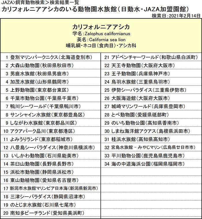 f:id:tsukunepapa:20210215001826j:plain