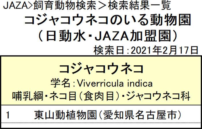 f:id:tsukunepapa:20210217055647j:plain