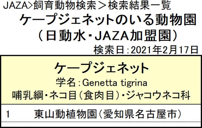 f:id:tsukunepapa:20210217064551j:plain
