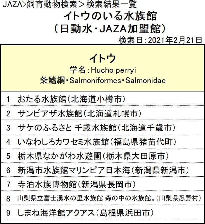 f:id:tsukunepapa:20210221100846j:plain