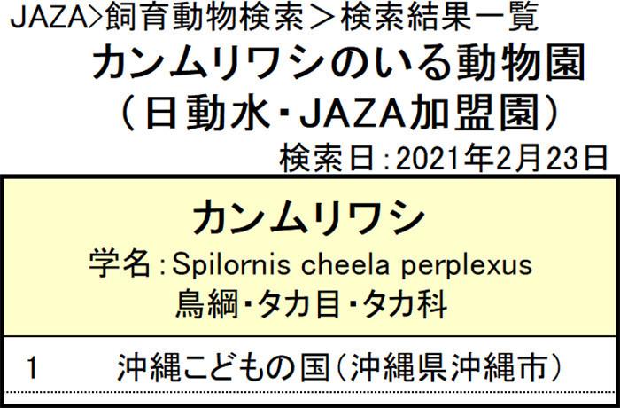 f:id:tsukunepapa:20210223101630j:plain