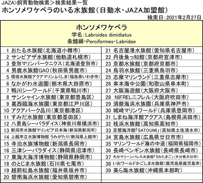 f:id:tsukunepapa:20210227125934j:plain