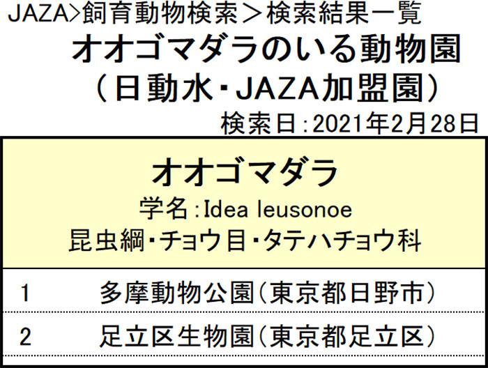f:id:tsukunepapa:20210228151057j:plain