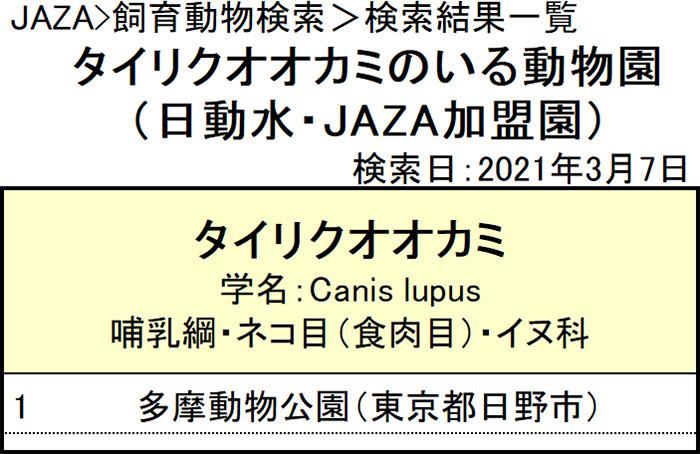 f:id:tsukunepapa:20210307151219j:plain