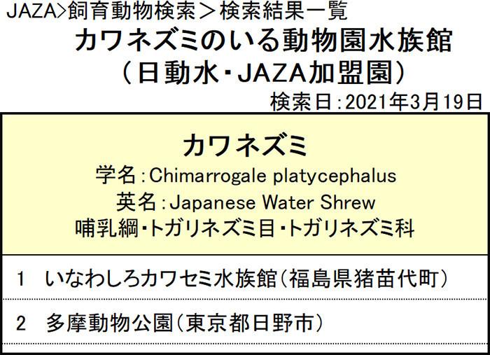 f:id:tsukunepapa:20210319200040j:plain