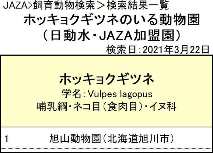 f:id:tsukunepapa:20210322051321j:plain