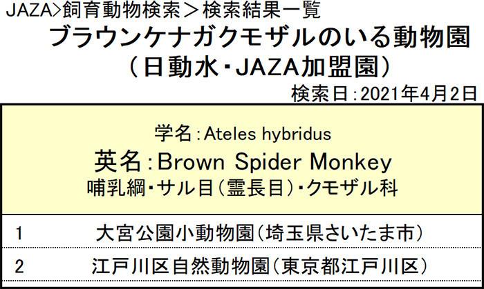 f:id:tsukunepapa:20210402091938j:plain