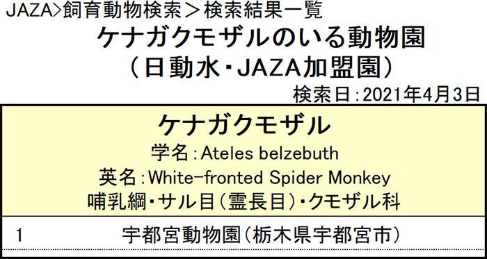 f:id:tsukunepapa:20210403051446j:plain