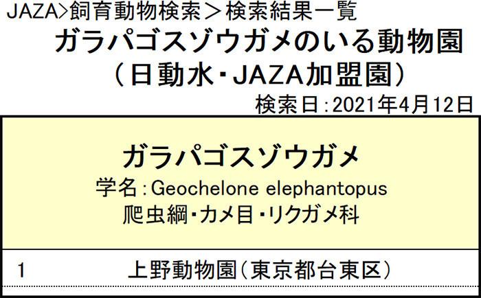f:id:tsukunepapa:20210412100011j:plain