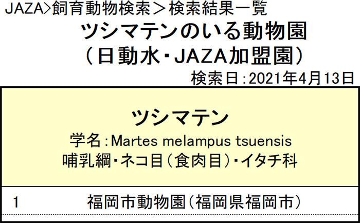 f:id:tsukunepapa:20210413165032j:plain