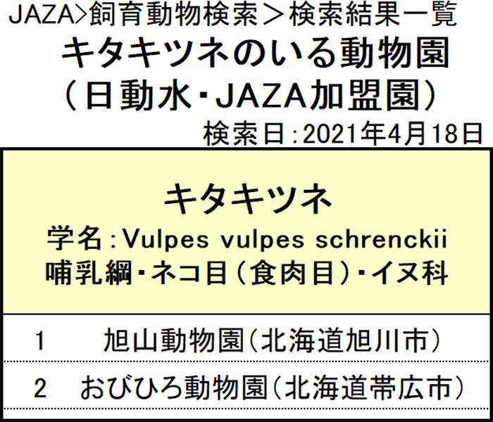 f:id:tsukunepapa:20210418050125j:plain