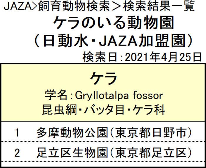 f:id:tsukunepapa:20210425194325j:plain