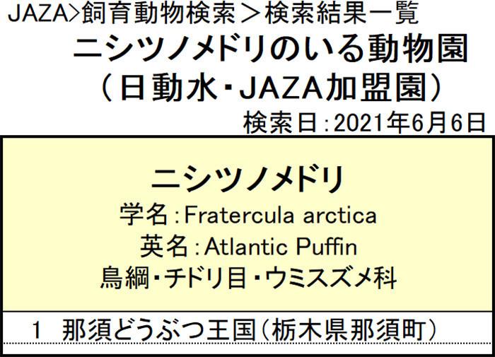 f:id:tsukunepapa:20210606065829j:plain