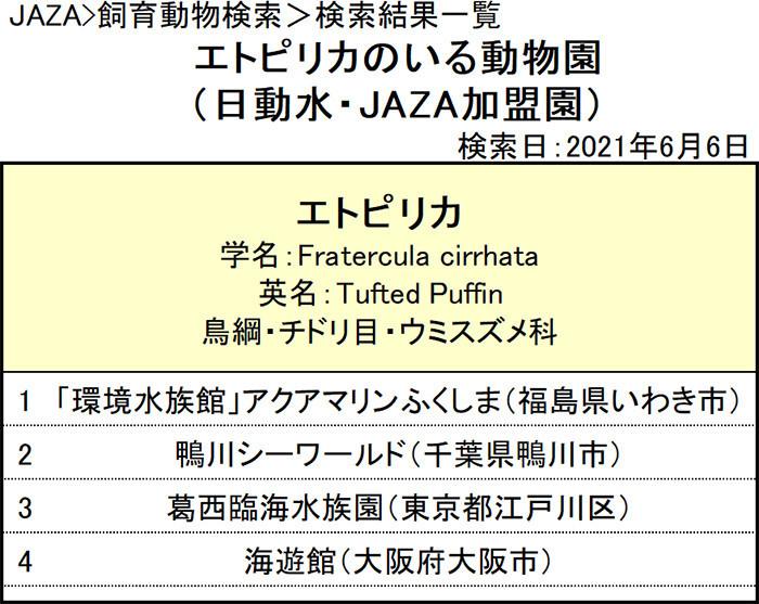 f:id:tsukunepapa:20210606103053j:plain