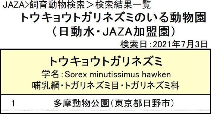 f:id:tsukunepapa:20210703063223j:plain